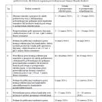 Terminy przeprowadzania postępowania rekrutacyjnego na rok szkolny 2019/2020 do klas pierwszych szkół podstawowych